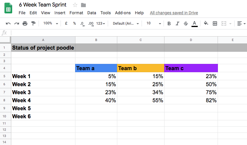 Excel project status sheet