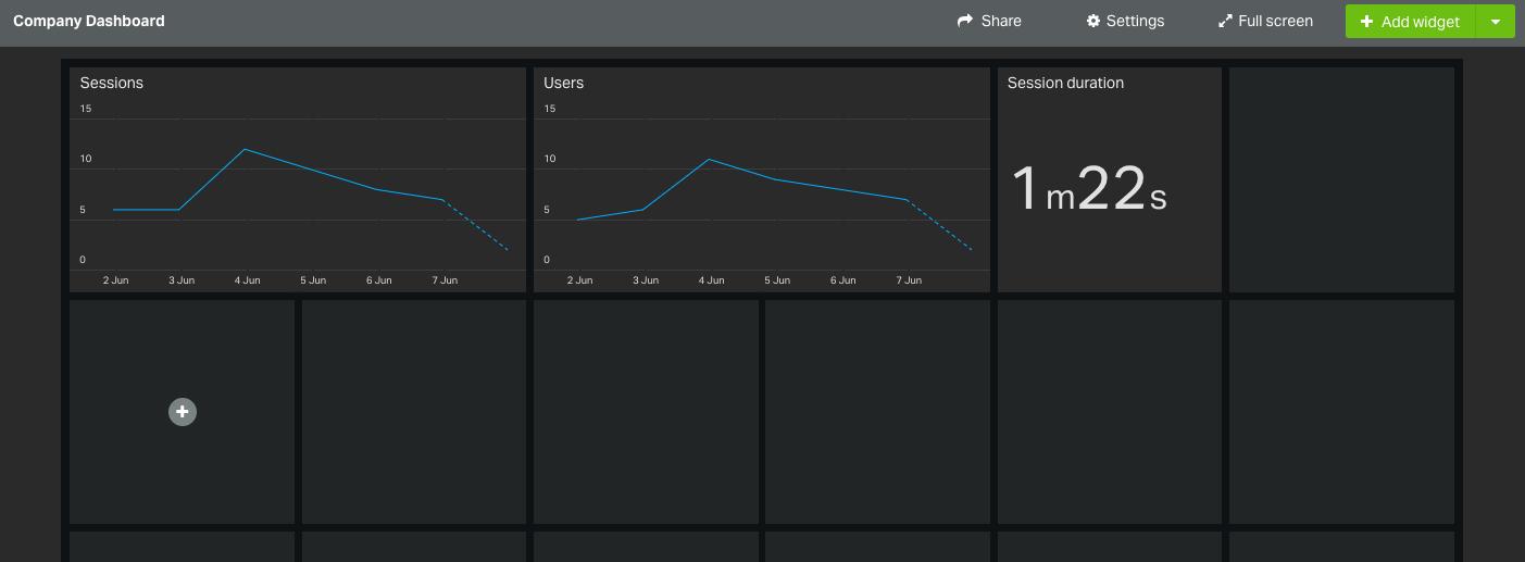 ScreenCloud Geckoboard App Guide - ScreenCloud